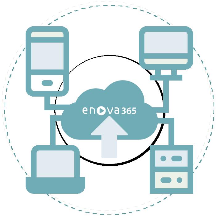 schemat system erp enova365 pracujący w chmurze. Ikony serwerów, komputerów, smartphona połączone pracą w chmurze